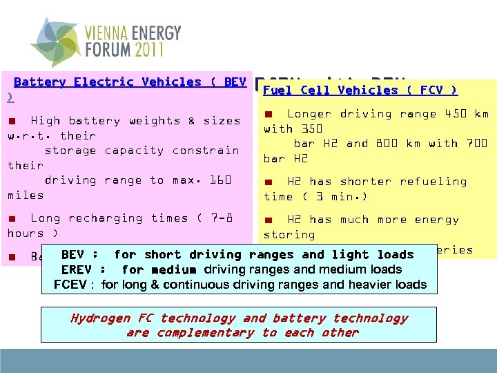 ) Battery Electric Vehicles ( of Comparison BEV High battery weights & sizes w.