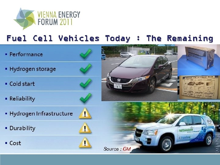 Fuel Cell Vehicles Today : The Remaining Issues Source : GM