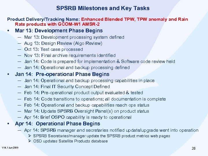 SPSRB Milestones and Key Tasks Product Delivery/Tracking Name: Enhanced Blended TPW, TPW anomaly and