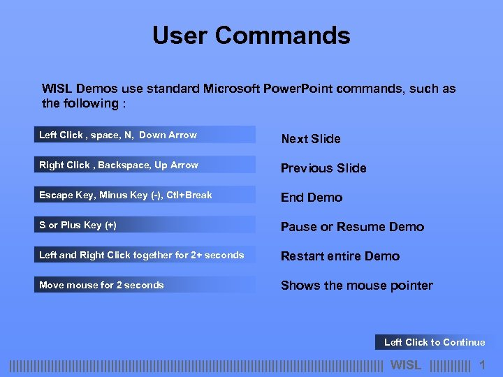 User Commands WISL Demos use standard Microsoft Power. Point commands, such as the following