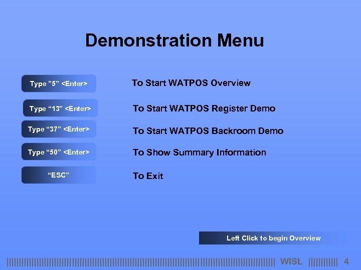 "Demonstration Menu Type "" 5"" <Enter> To Start WATPOS Overview Type "" 13"" <Enter>"