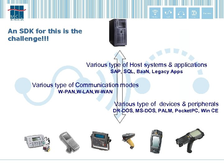 An SDK for this is the challenge!!! Various type of Host systems & applications