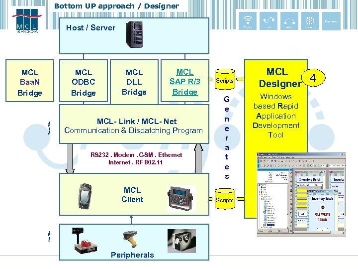 Bottom UP approach / Designer Host / Server MCL ODBC Bridge Server Side MCL