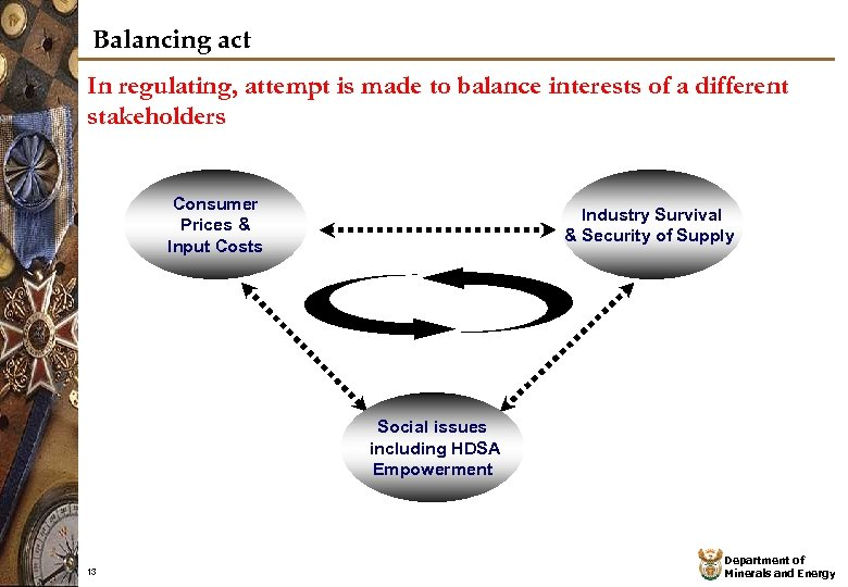 Balancing act In regulating, attempt is made to balance interests of a different stakeholders