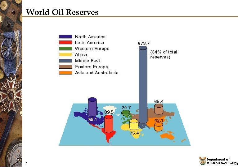 World Oil Reserves 4 Department of Minerals and Energy