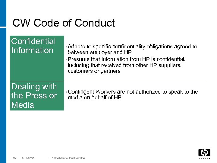 CW Code of Conduct Confidential Information Dealing with the Press or Media 28 2/14/2007