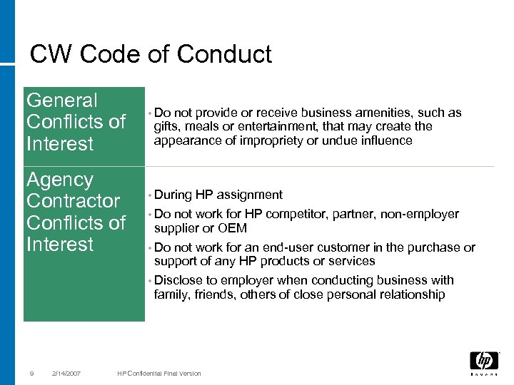 CW Code of Conduct General Conflicts of Interest Agency Contractor Conflicts of Interest 9