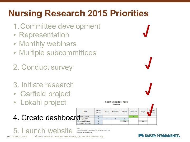 Nursing Research 2015 Priorities 1. Committee development • Representation • Monthly webinars • Multiple