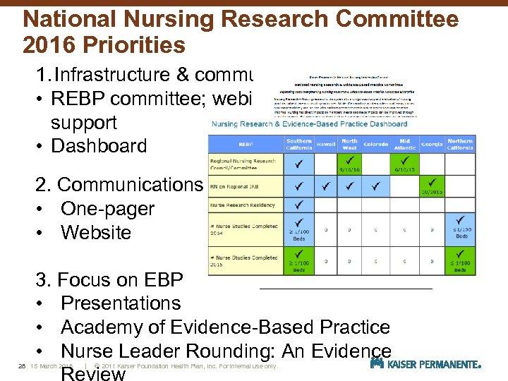 National Nursing Research Committee 2016 Priorities 1. Infrastructure & community • REBP committee; webinars;