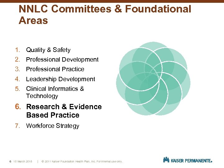 NNLC Committees & Foundational Areas 1. Quality & Safety 2. Professional Development 3. Professional