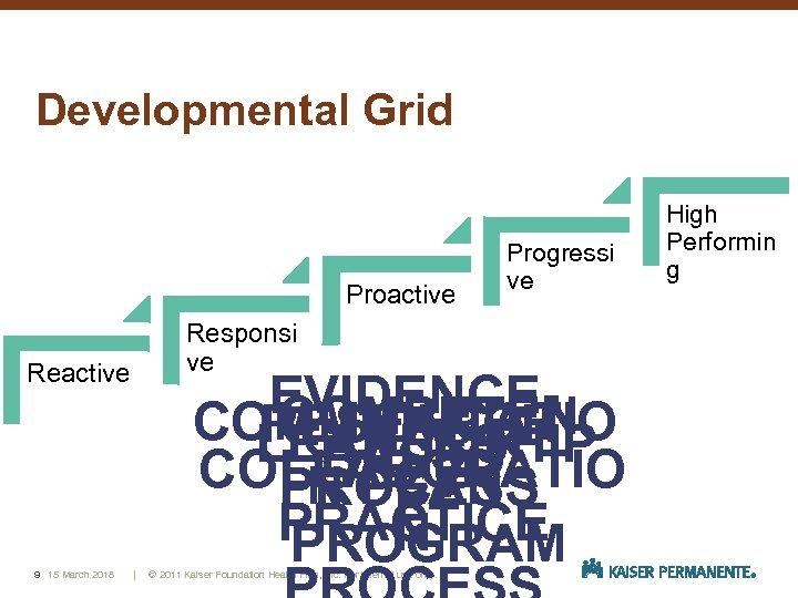 Developmental Grid Proactive Responsi ve Reactive 9 15 March 2018 | Progressi ve EVIDENCECOMPETEN