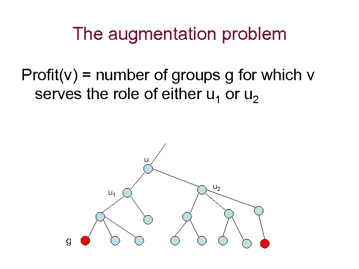 The augmentation problem Profit(v) = number of groups g for which v serves the
