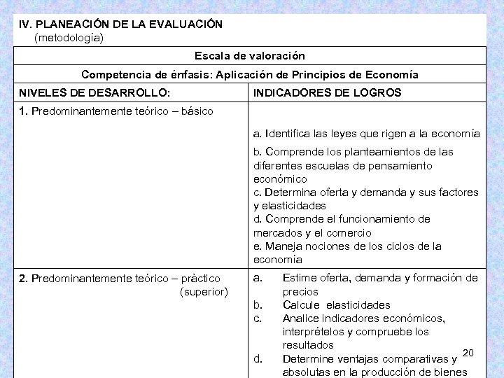 IV. PLANEACIÓN DE LA EVALUACIÓN (metodología) Escala de valoración Competencia de énfasis: Aplicación de