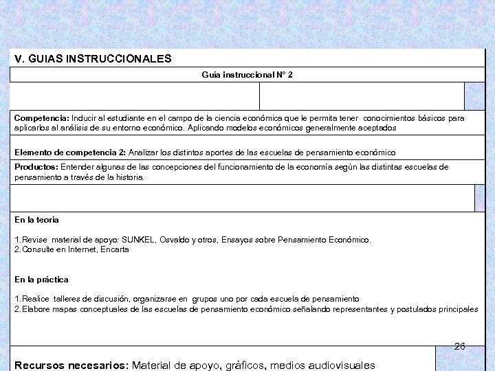 V. GUIAS INSTRUCCIONALES Guía instruccional N° 2 Competencia: Inducir al estudiante en el campo