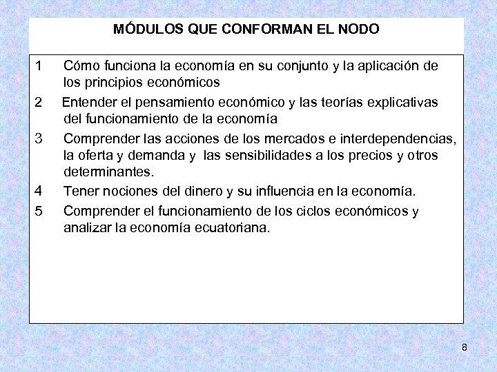 MÓDULOS QUE CONFORMAN EL NODO 1 Cómo funciona la economía en su conjunto y