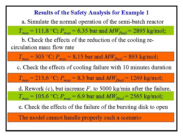 Results of the Safety Analysis for Example 1 a. Simulate the normal operation of