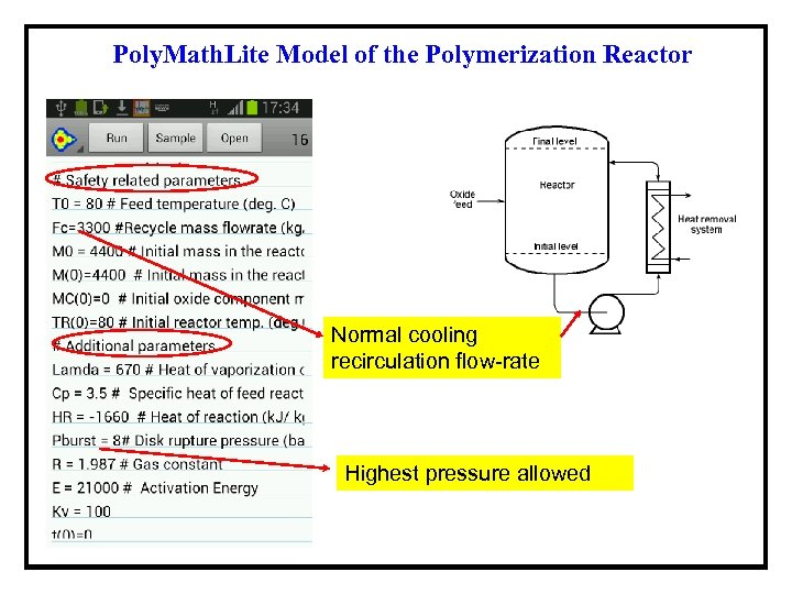 Poly. Math. Lite Model of the Polymerization Reactor Normal cooling recirculation flow-rate Highest pressure
