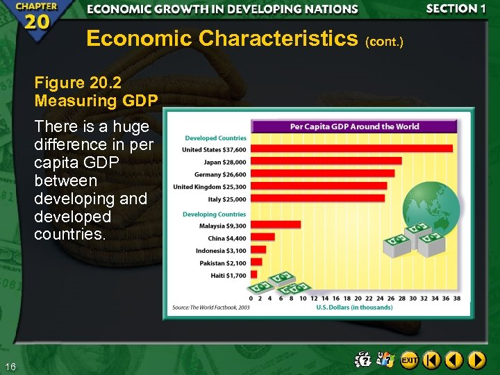 Economic Characteristics (cont. ) Figure 20. 2 Measuring GDP There is a huge difference