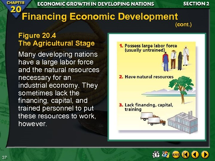 Financing Economic Development (cont. ) Figure 20. 4 The Agricultural Stage Many developing nations