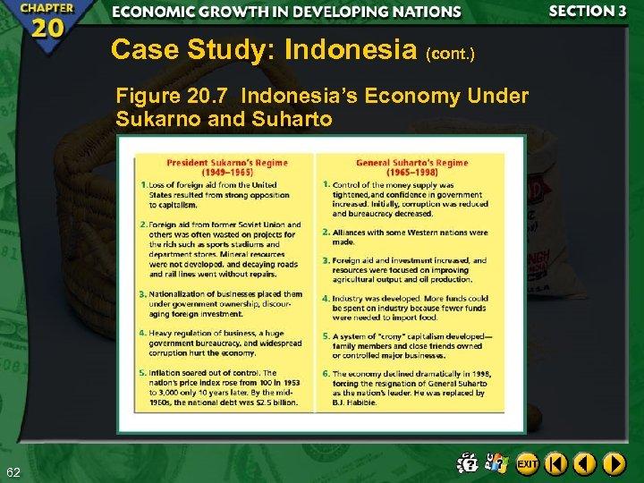 Case Study: Indonesia (cont. ) Figure 20. 7 Indonesia's Economy Under Sukarno and Suharto
