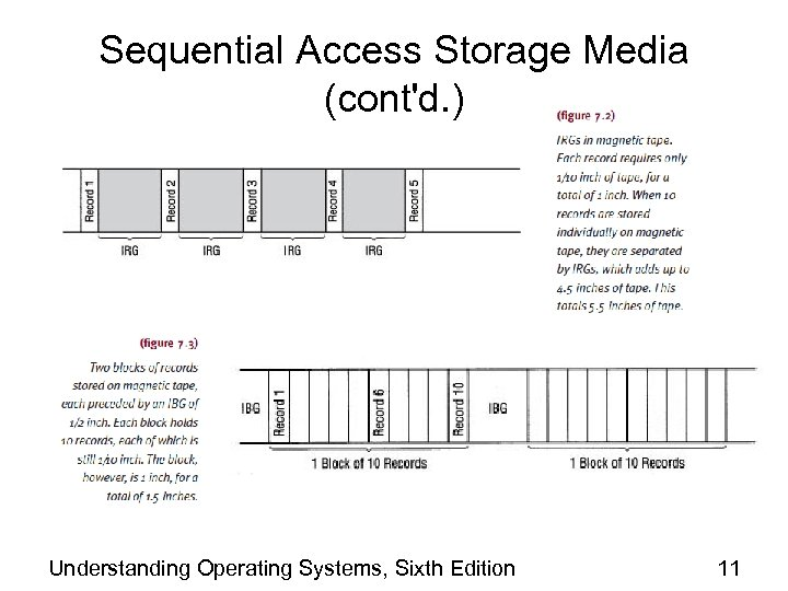 Sequential Access Storage Media (cont'd. ) Understanding Operating Systems, Sixth Edition 11