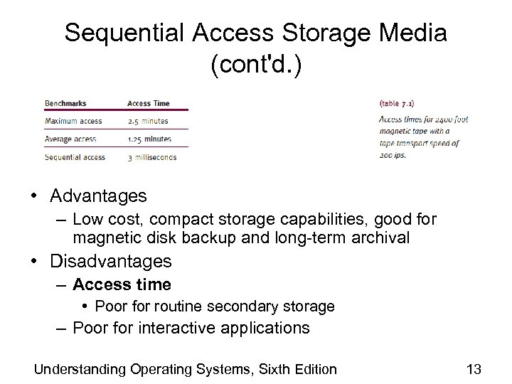 Sequential Access Storage Media (cont'd. ) • Advantages – Low cost, compact storage capabilities,