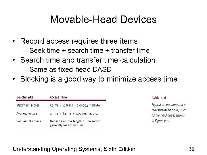 Movable-Head Devices • Record access requires three items – Seek time + search time