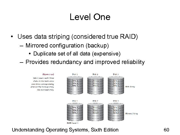 Level One • Uses data striping (considered true RAID) – Mirrored configuration (backup) •