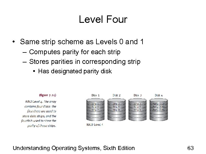Level Four • Same strip scheme as Levels 0 and 1 – Computes parity
