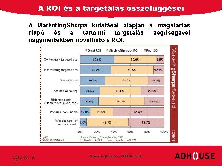 A ROI és a targetálás összefüggései A Marketing. Sherpa kutatásai alapján a magatartás alapú
