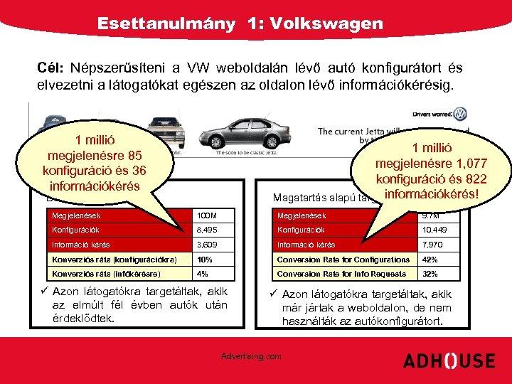 Esettanulmány 1: Volkswagen Cél: Népszerűsíteni a VW weboldalán lévő autó konfigurátort és elvezetni a
