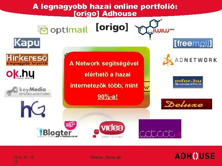 A legnagyobb hazai online portfolió: [origo] Adhouse A Network segítségével elérhető a hazai internetezők