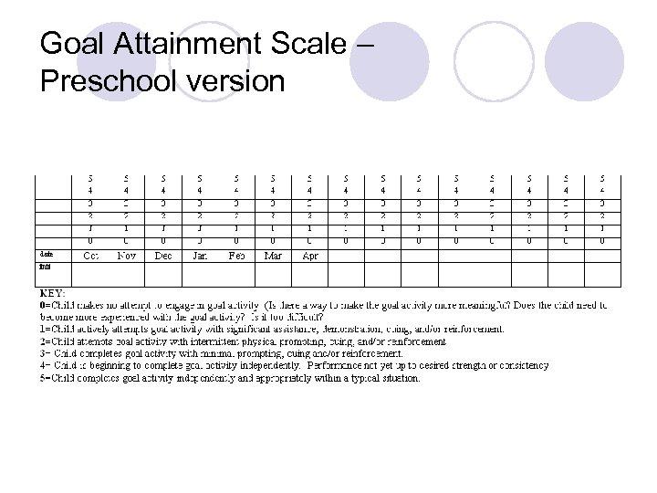 Goal Attainment Scale – Preschool version