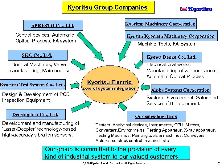 Kyoritsu Group Companies APRESTO Co. , Ltd. Control devices, Automatic Optical Process, FA system