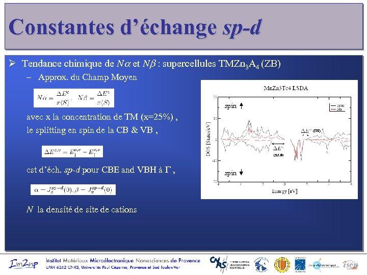 Constantes d'échange sp-d Ø Tendance chimique de Na et Nb : supercellules TMZn 3