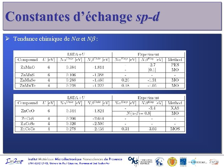 Constantes d'échange sp-d Ø Tendance chimique de Na et Nb :