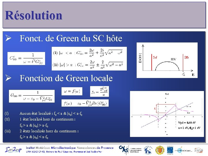 Résolution Ø Fonct. de Green du SC hôte Ø Fonction de Green locale (i)