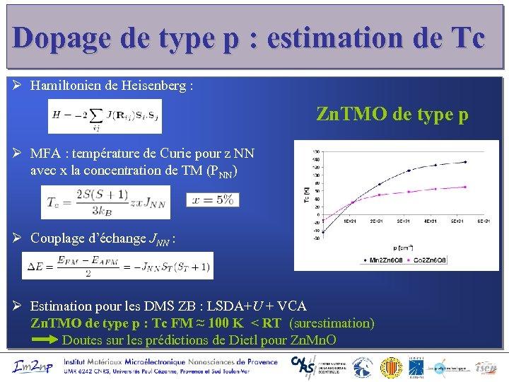 Dopage de type p : estimation de Tc Ø Hamiltonien de Heisenberg : Zn.