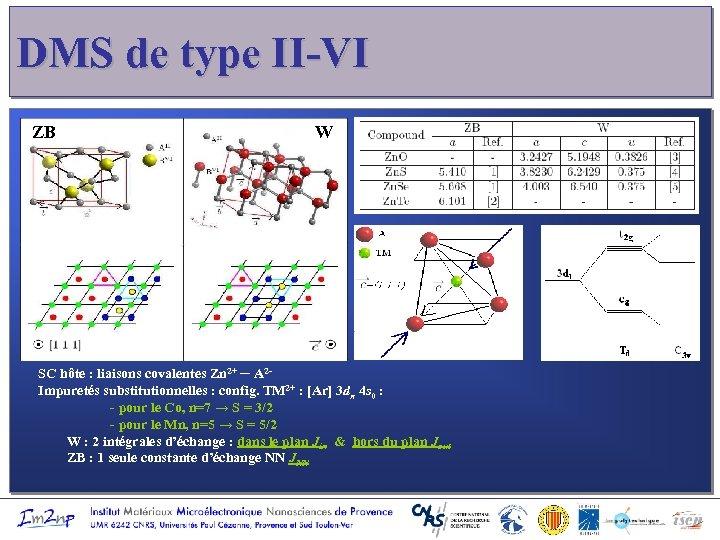 DMS de type II-VI ZB W SC hôte : liaisons covalentes Zn 2+ ─