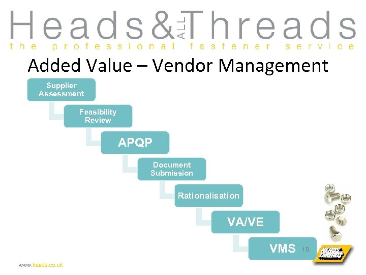 Added Value – Vendor Management Supplier Assessment Feasibility Review APQP Document Submission Rationalisation VA/VE