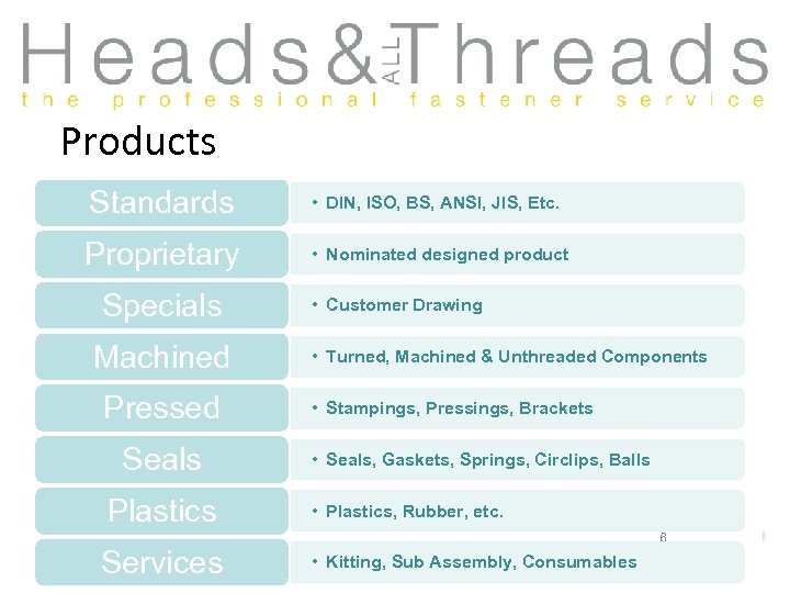 Products Standards • DIN, ISO, BS, ANSI, JIS, Etc. Proprietary • Nominated designed product