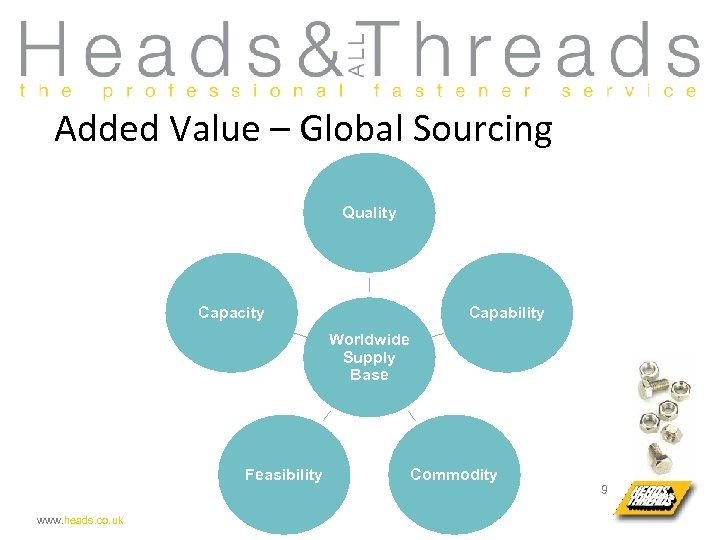 Added Value – Global Sourcing Quality Capacity Capability Worldwide Supply Base Feasibility www. heads.