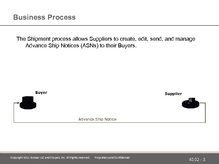 Business Process The Shipment process allows Suppliers to create, edit, send, and manage Advance