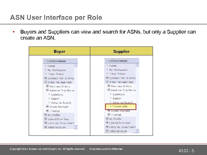 ASN User Interface per Role • Buyers and Suppliers can view and search for