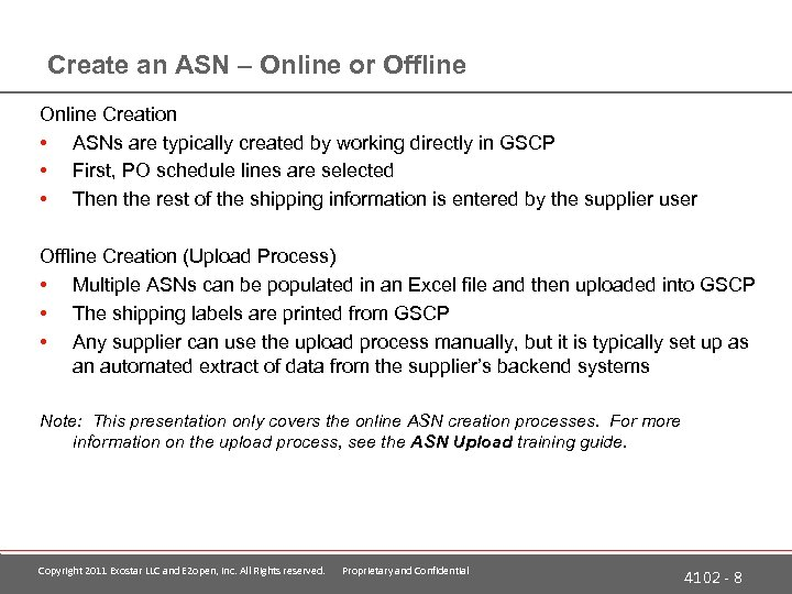 Create an ASN – Online or Offline Online Creation • ASNs are typically created