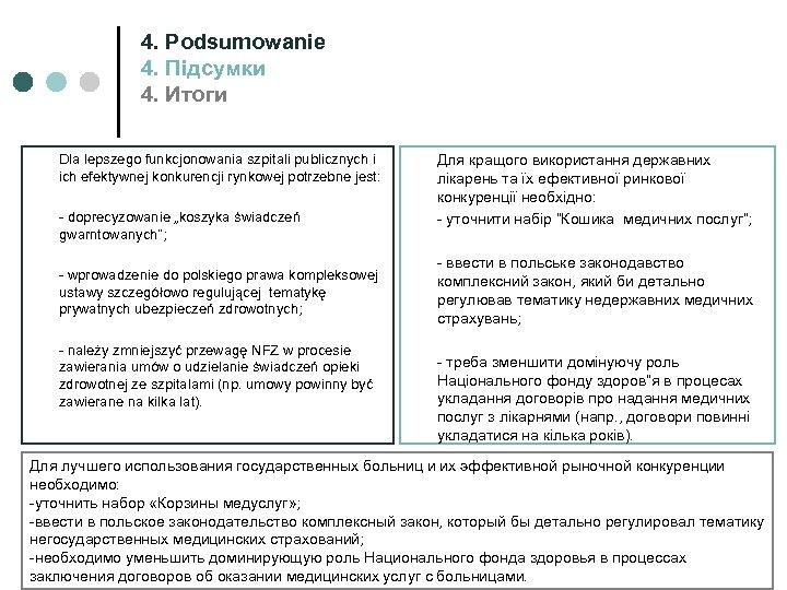 4. Podsumowanie 4. Підсумки 4. Итоги Dla lepszego funkcjonowania szpitali publicznych i ich efektywnej