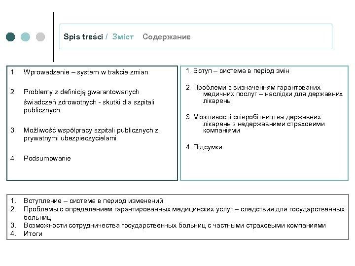 Spis treści / Зміст Содержание 1. Wprowadzenie – system w trakcie zmian 1. Вступ
