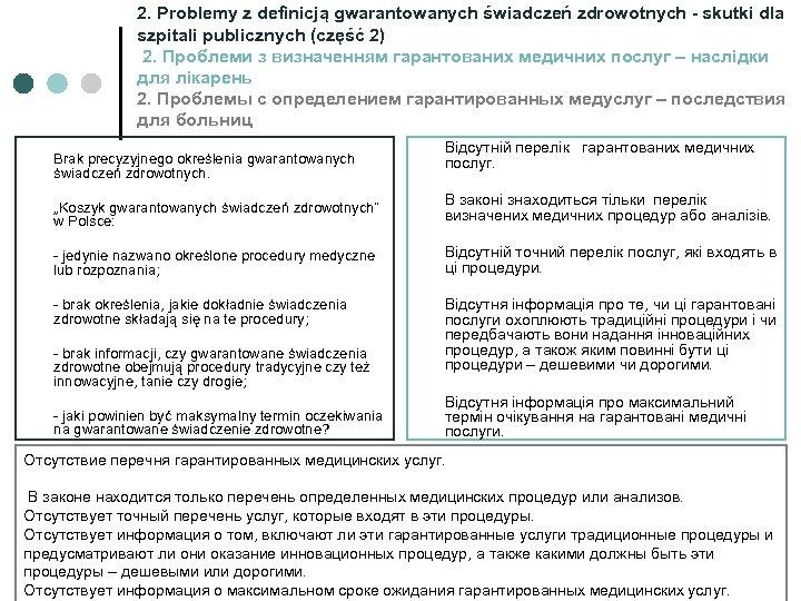 2. Problemy z definicją gwarantowanych świadczeń zdrowotnych - skutki dla szpitali publicznych (część 2)