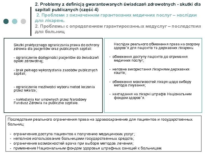 2. Problemy z definicją gwarantowanych świadczeń zdrowotnych - skutki dla szpitali publicznych (część 4)