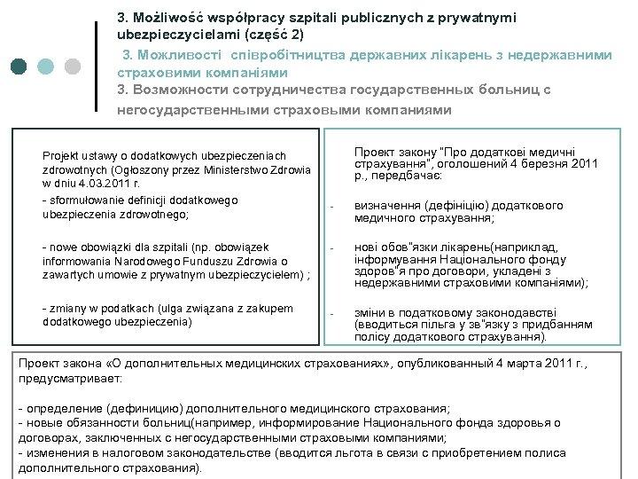 3. Możliwość współpracy szpitali publicznych z prywatnymi ubezpieczycielami (część 2) 3. Можливості співробітництва державних